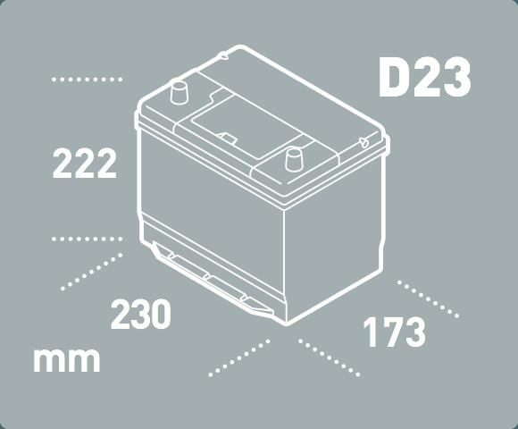 Аккумулятор Centra Futura CA654
